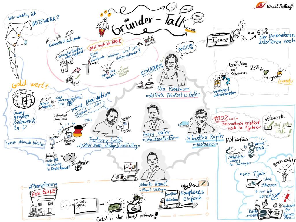 Gründertalk ThEx Thüringen visualisiert von Visual Selling