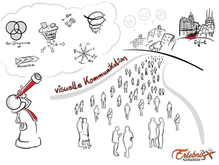 Visuelle Kommunikation im Business - Erlebniskongress für Macher und Macherinnen