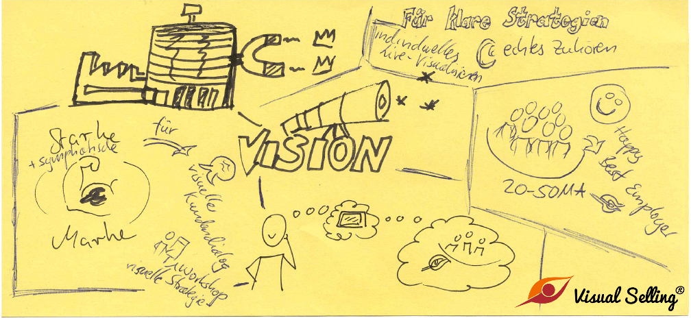 Vision der Visual Selling GbR