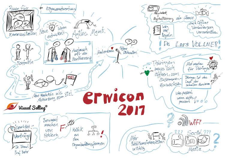 Das Feedback zum Erwicon 2017 macht Teilnehmerstimmen sichtbar