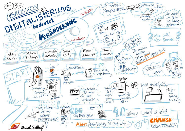 eine visuelle Podiumsdiskussion - auf dem Erwicon 2017 im Digital Graphic Recording mit Visual Selling