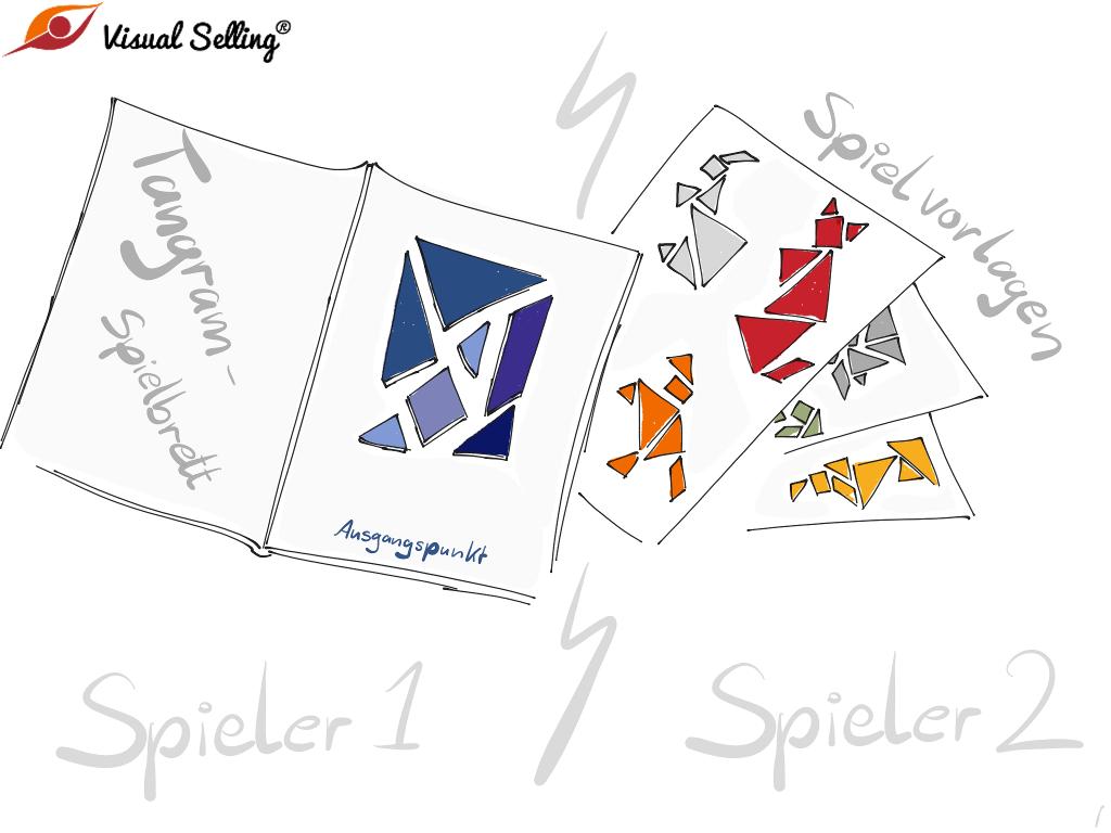 Tangram-Spiel Erklärung
