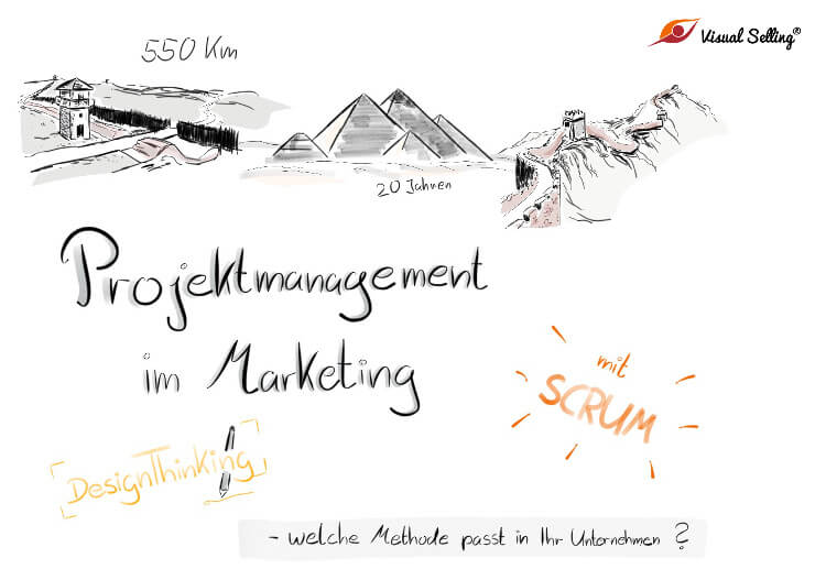 Projektmanagement im Marketing - Mit Scrum und DesignThinking