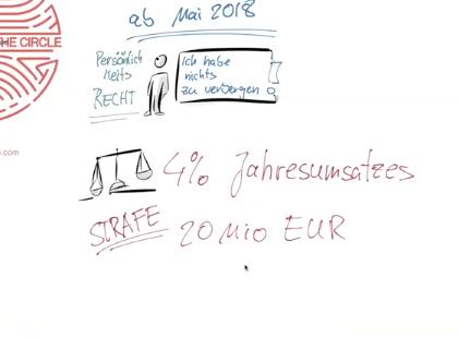 Datenschutz und neue EU-Grundverordnung