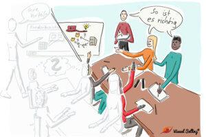 Vor dem Verkaufen kommt das Verstehen - Visual Selling im B2B-Vertrieb