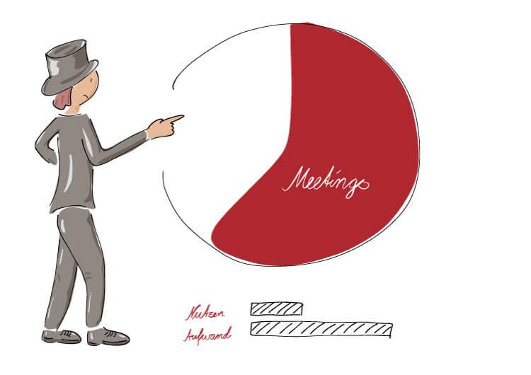 Zu viele und unproduktive Meetings für Manager