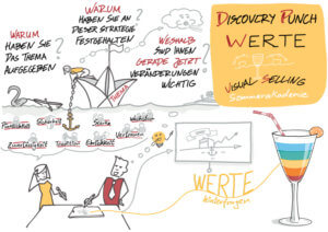 Visual Selling® Sommerakademie: 06 - Visual Selling® Discovery Punch - Werte