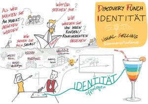 Visual Selling® Sommerakademie: 07 - Visual Selling® Discovery Punch - Identität