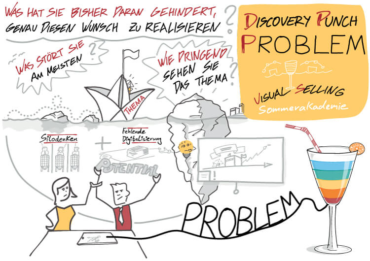 Visual Selling® Sommerakademie: 09 - Visual Selling® Discovery Punch - Problem