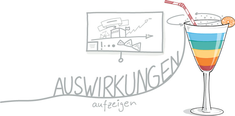 Visual Selling® Sommerakademie: 10 - Visual Selling® Discovery Punch - Auswirkungen aufzeigen