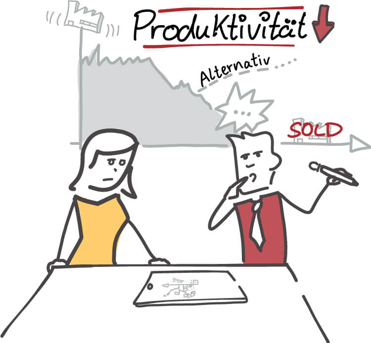 Visual Selling® Sommerakademie: 10 - Visual Selling® Discovery Punch - Auswirkungen visualisieren