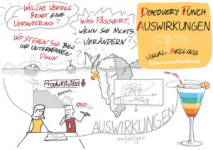 Visual Selling® Sommerakademie: 10 - Visual Selling® Discovery Punch - Auswirkungen