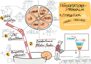 Visual Selling® Sommerakademie: 12 - Präsentationsstrohhalm und Zitruskick