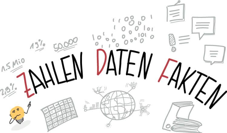 Visual Selling® Sommerakademie: 13 - Datenvisualisierung und -strukturierung: Zahlen, Daten, Fakten