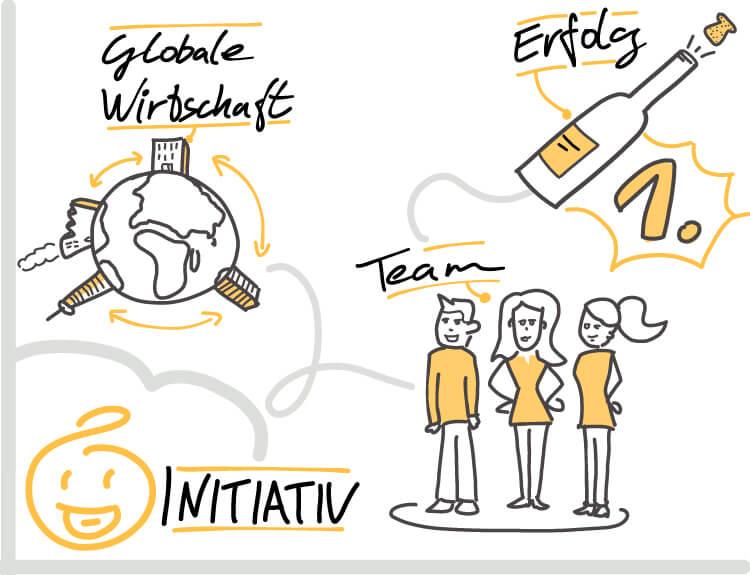 Visual Selling® Sommerakademie: 14 - typengerechtes Visualisieren mit DiSG - Initiativ
