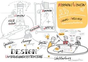 Visual Selling® Sommerakademie: 16 - Vision und Mission