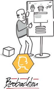 Visual Selling® Sommerakademie: 20 - Visual Design Thinking - Beobachten