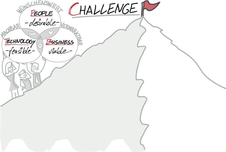 Visual Selling® Sommerakademie: 20 - Visual Design Thinking - Herausforderung