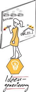 Visual Selling® Sommerakademie: 20 - Visual Design Thinking - Ideengenerierung