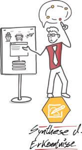 Visual Selling® Sommerakademie: 20 - Visual Design Thinking - Synthese