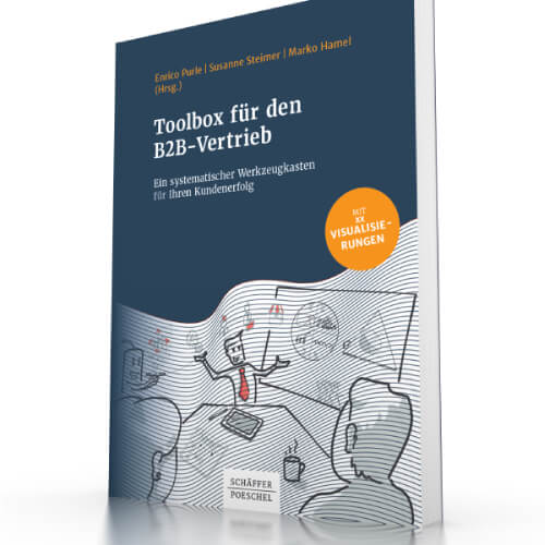 Toolbox für den B2B-Vertrieb